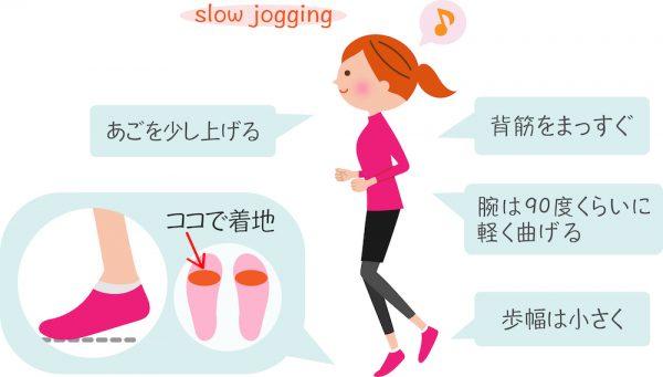 slowjogging1