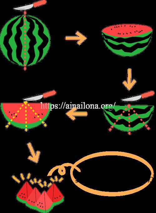 スイカの美味しい切り方