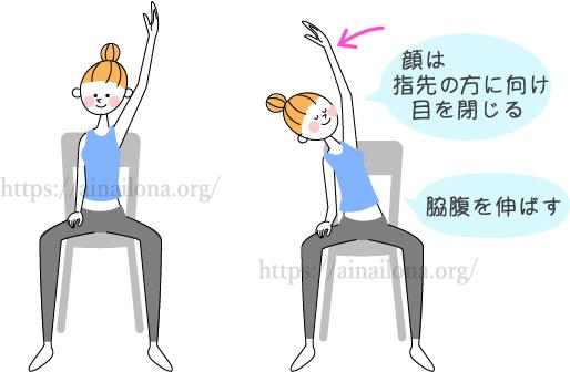 椅子ヨガ・歪みを取る脇腹伸ばしのポーズ